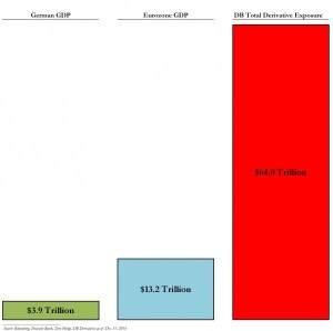 Deutsche-Bank-Derivatepositionen
