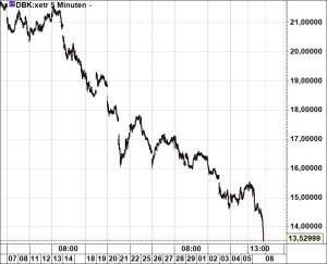 deutsche bank 080216