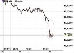 Deutsche Bank 160316