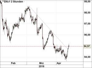 Dollar-Index140416
