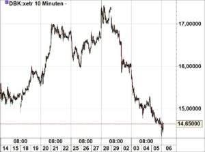 Deutsche Bank 060516