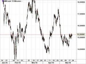 Deutsche Bank240516