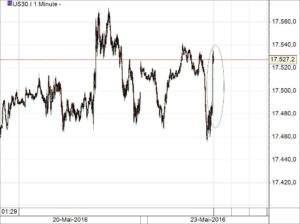 Dow230516