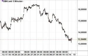 Deutsche Bank150616