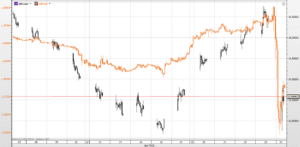 DeutscheBank und Pfund