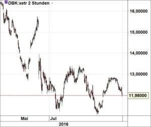 Deutsche Bank190816