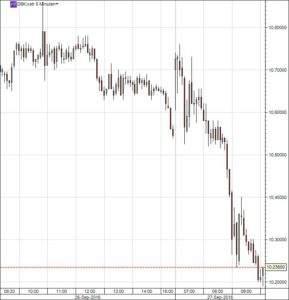 deutsche-bank-27-09-16
