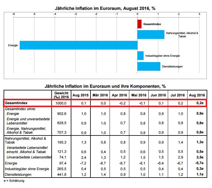Inflation-Eurozone-1