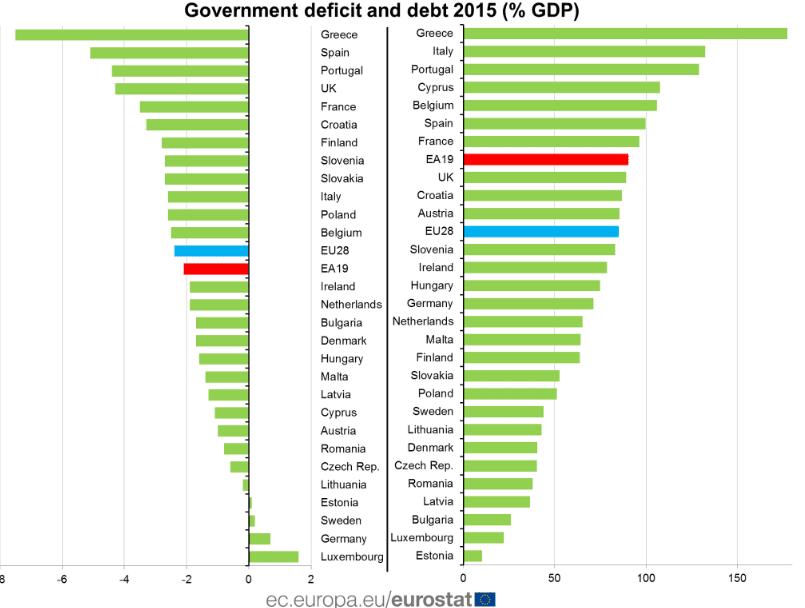 eu-defizite-schulden