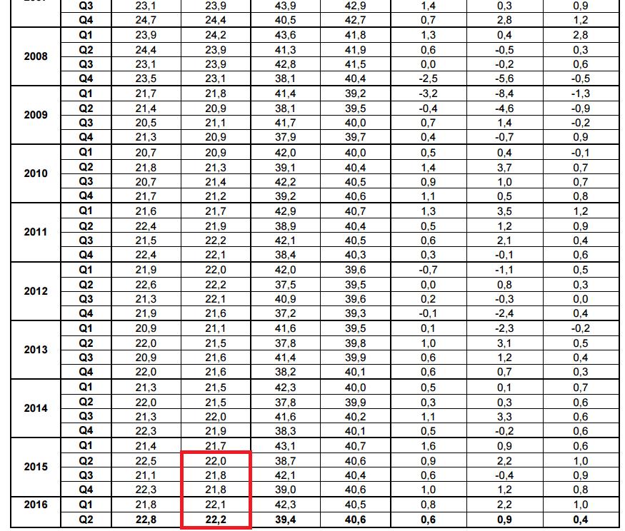 investitionsquote-2