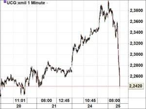 unicredit25-10-16