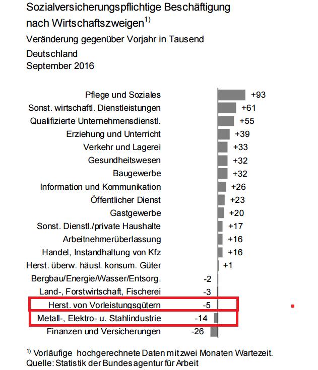 arbeitslosigkeit-in-deutschland-2