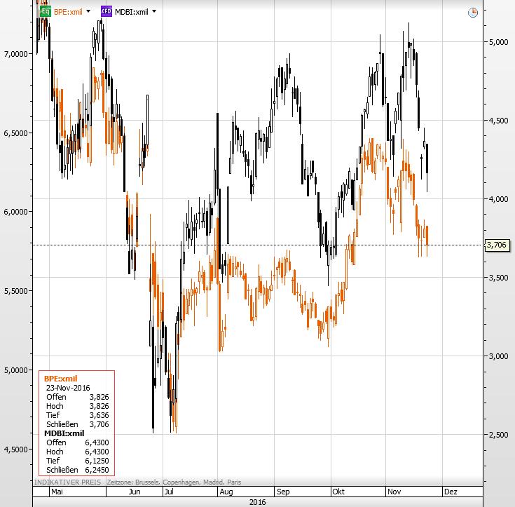italien-banken