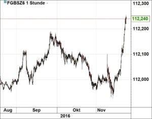 schatz23-11-16