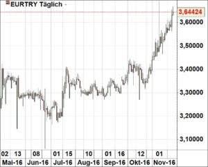 eurtry25-11-16
