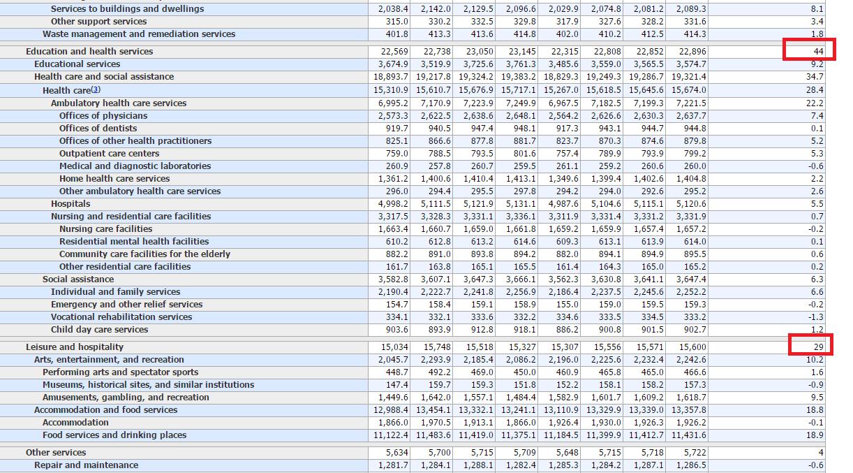 us-arbeitsmarktdaten-3
