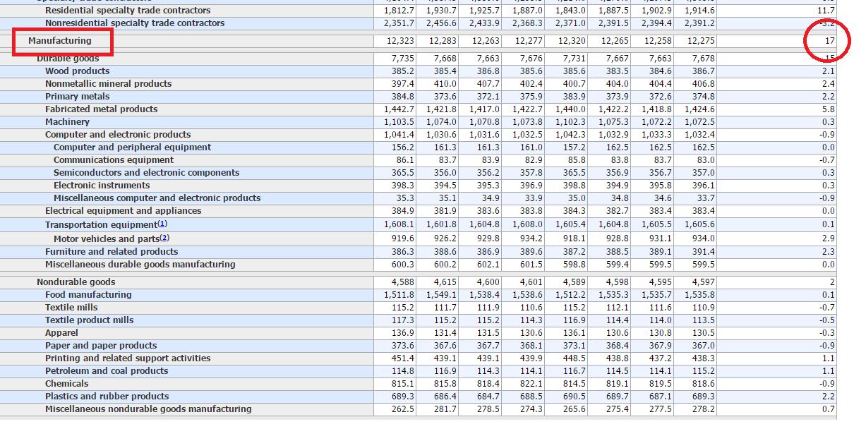 us-arbeitsmarktdaten-1