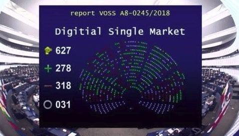 Upload-Filter Abstimmung im EU-Parlament