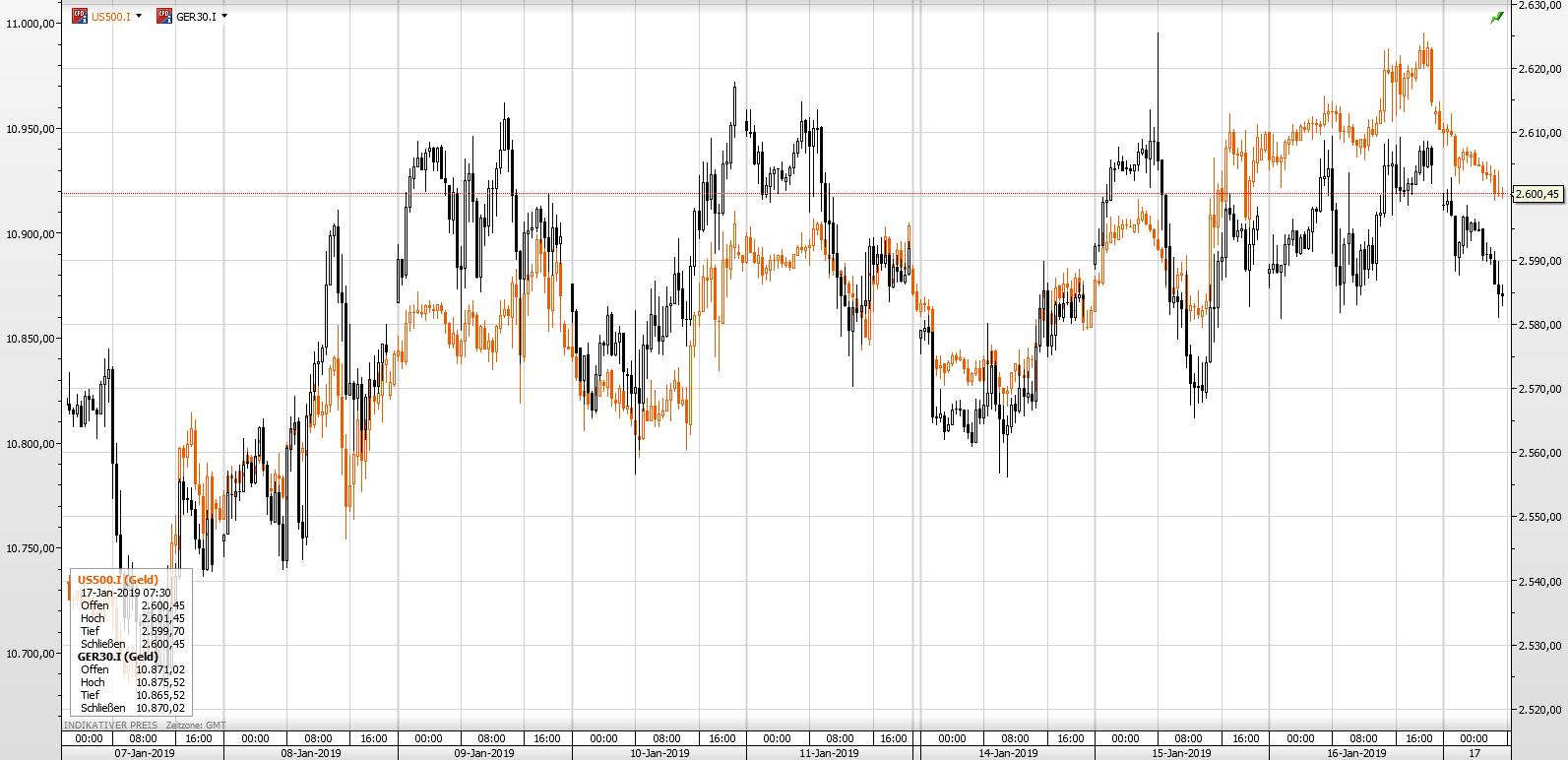 DaxS&P17.01.19