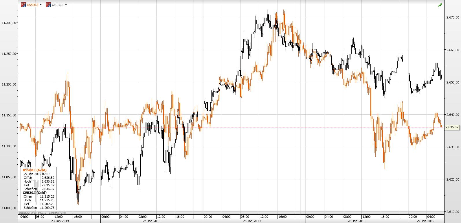 DaxS&P29.01.19