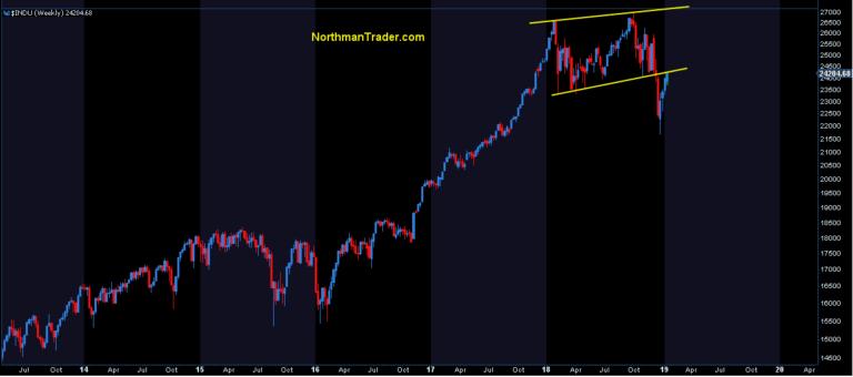 Dow17.01.19