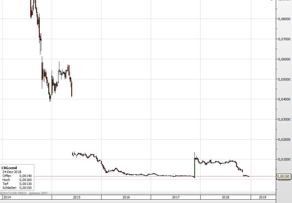Banca Carige Italien