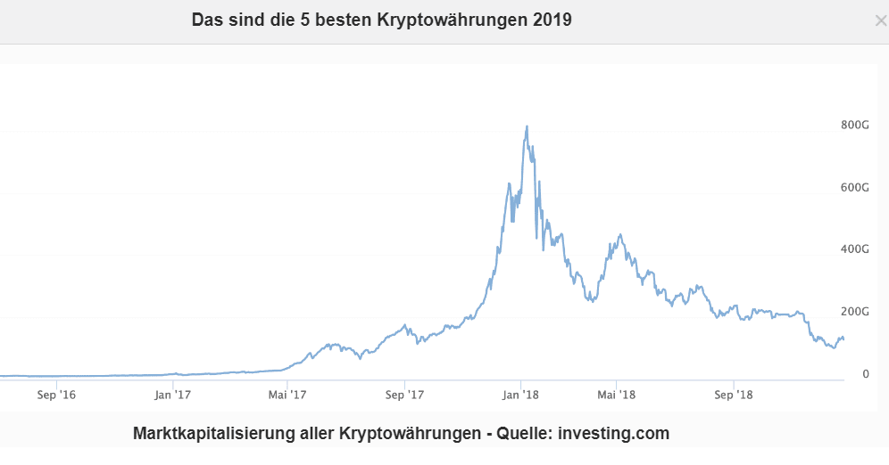 beste website für den handel mit kryptowährungen leitzins info im glossar für forex broker