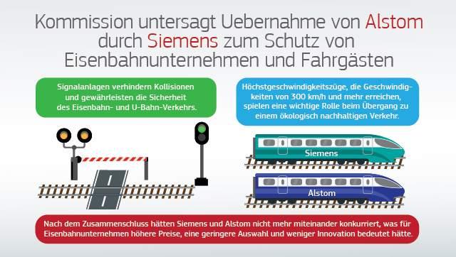 EU Siemens Alstom
