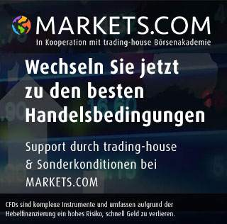 markets.com Support durch trading-house