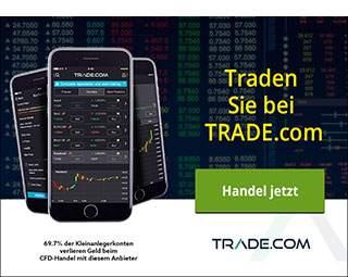 Traden Sie mit Trade.com