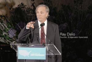 Aktien verkaufen, Gold kaufen, rät Ray Dalio