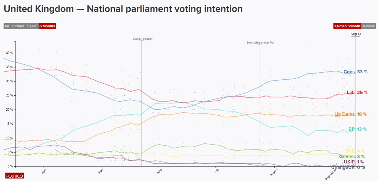 Brexit Parlament Voting