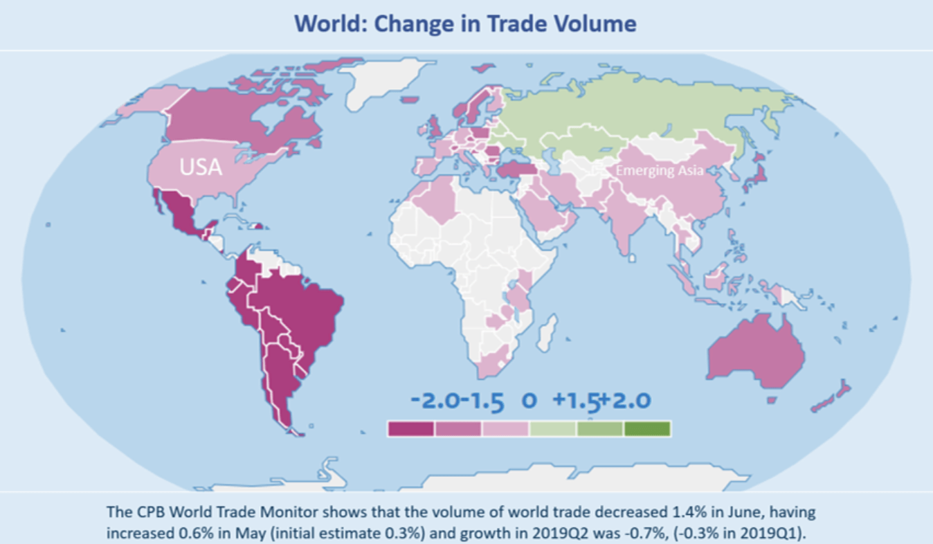 Handelskrieg - Änderung der Handelsströme
