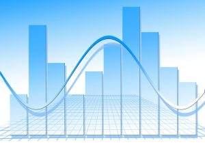 Stütz der Konsument weiterhin die Konjunktur in den wichtigsten Indsutrienationen?