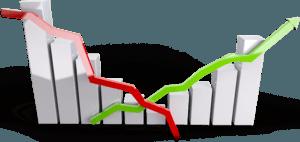 Die Aktienmärkte dürften sich im Jahr 2020 weiter positiv entwickeln