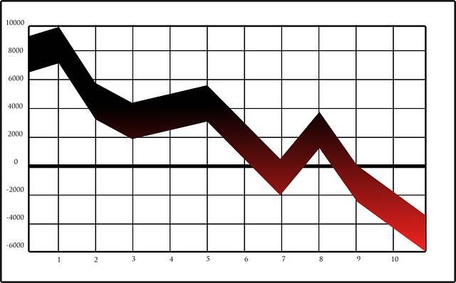Lukoil-Short-Chance-an-wichtigem-Widerstand-Werbung