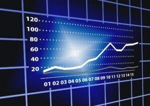 der ifo-Geschäftsklimaindex (kurz: ifo-Index) und seine Bedeutung