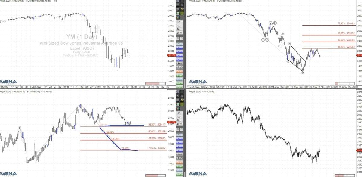 R-diger-Born-Optimismus-f-r-Dow-und-Euro