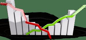 Fear and Greed Index: Erklärug und Nutzen