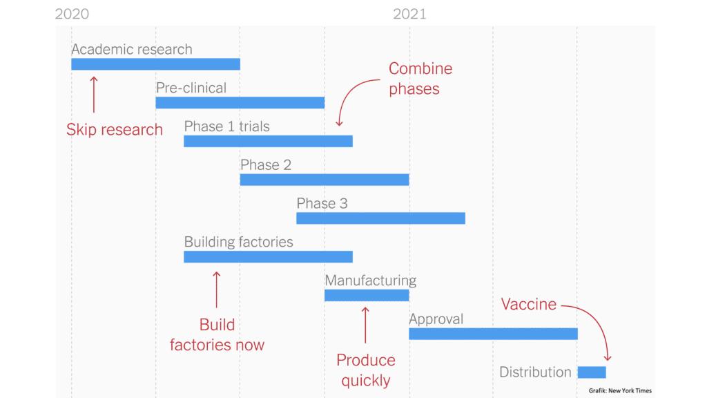 Coronavirus und das Rennen um den Impfstoff