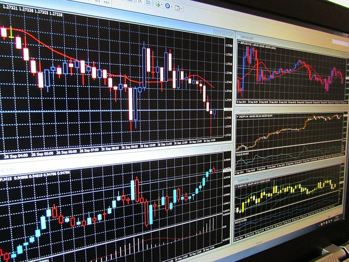 Beispiel für Börsencharts - Kursabstürze bei Wirecard-Aktien und Anleihen