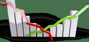 Nach der Erholung geht es für die Aktienmärkte und für Gold wieder bergab, so Chris Zwermann