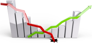 Wie weit geht die Korrektur der Aktienmärkte?