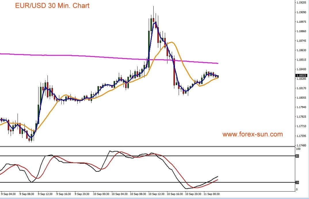 Wird Der Euro Wertlos