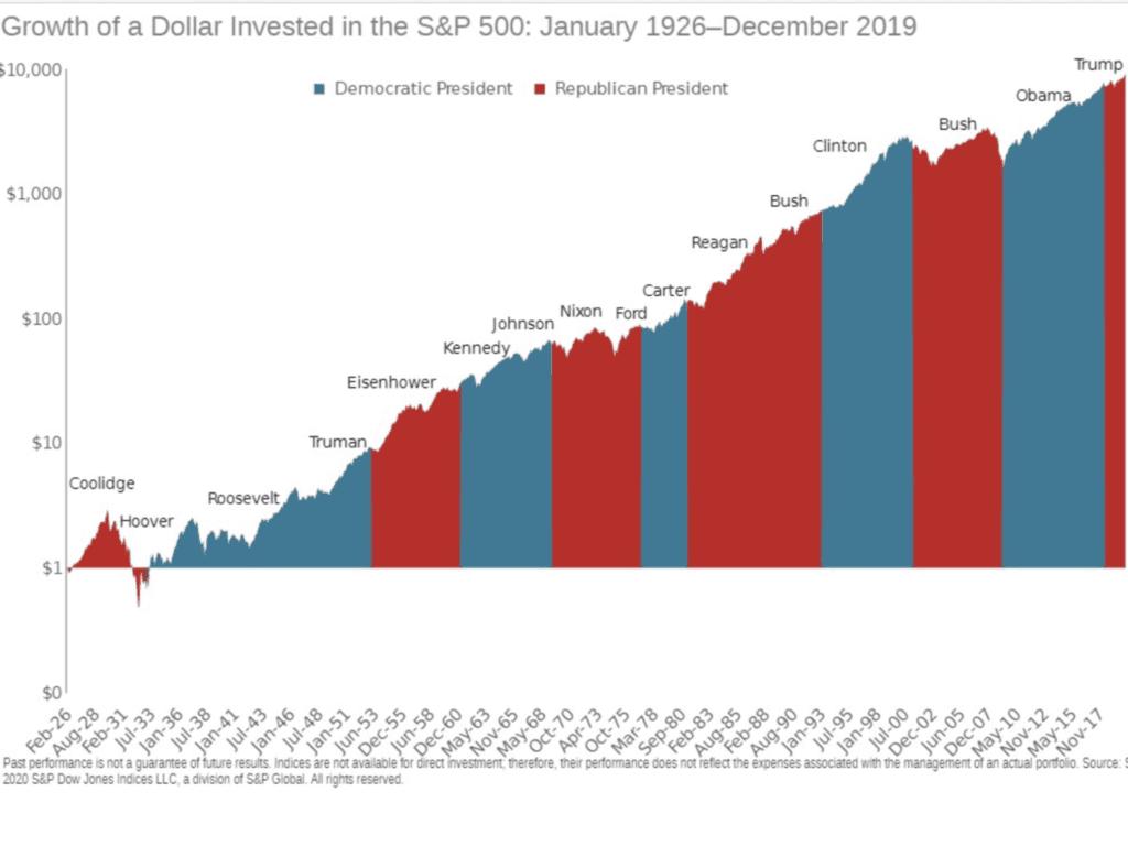 Die Zuflüsse in die Aktienmärkte