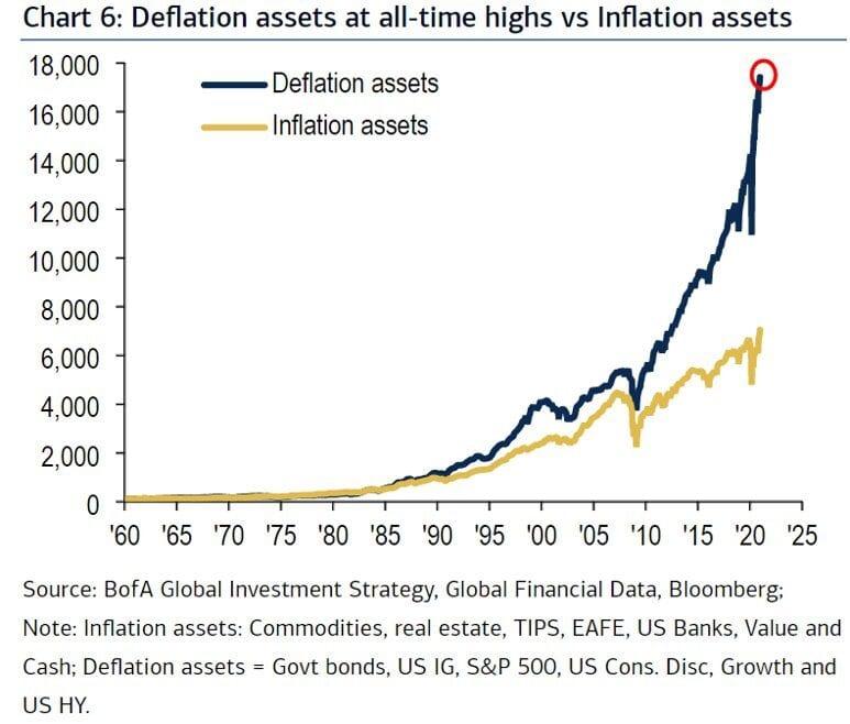Warum deutsche Aktien aufholen dürften
