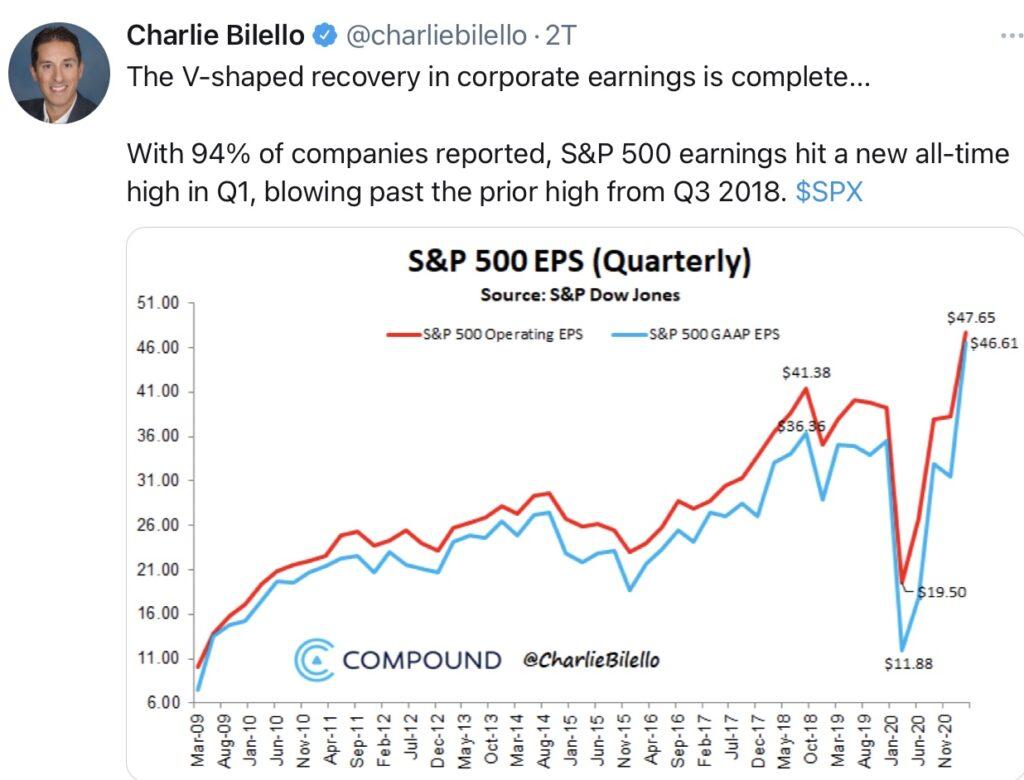 Aktienmärkte: nach guten Zahlen günstiger