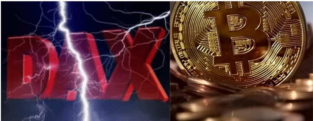 Dax und Bitcoin - ein Stimmungsvergleich