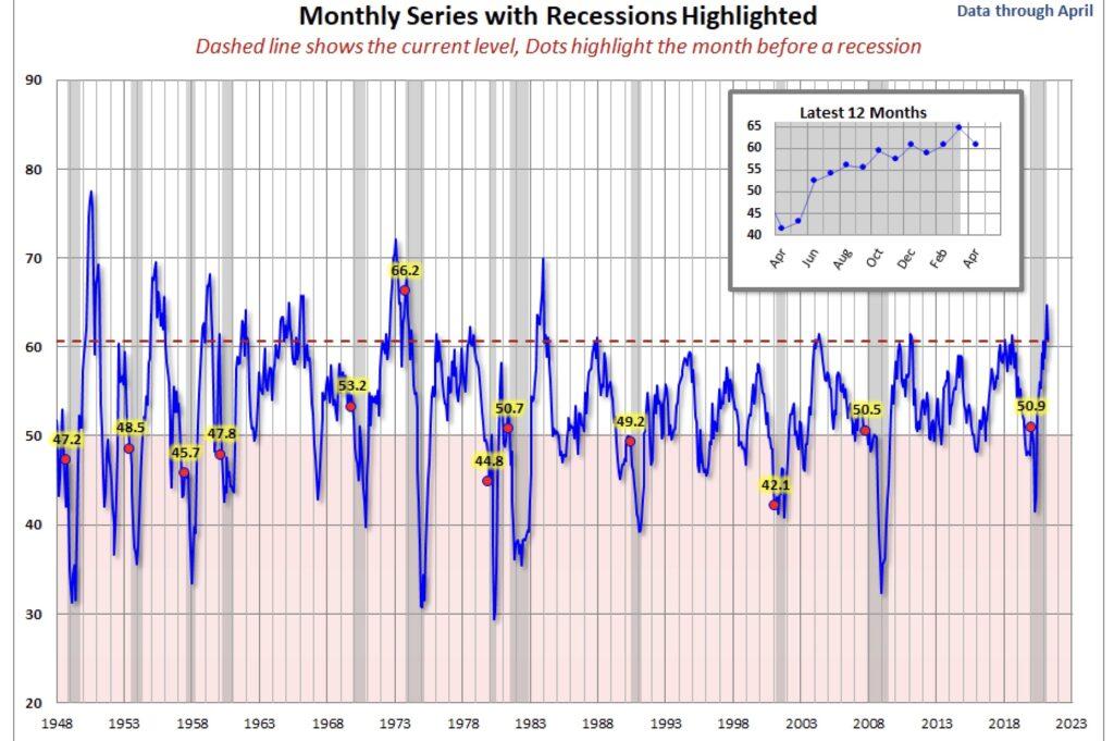 Inflation und ISM