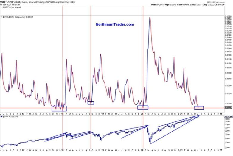 Aktienmärkte und die Volatilität